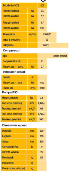REFRIGERATORE ACQUA CHILLER 2.5 KW in vendita - foto 5